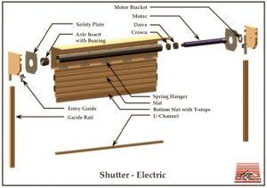shutter_diagram01